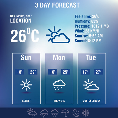 prediction: Weather forecast interface with icon set - vector illustration