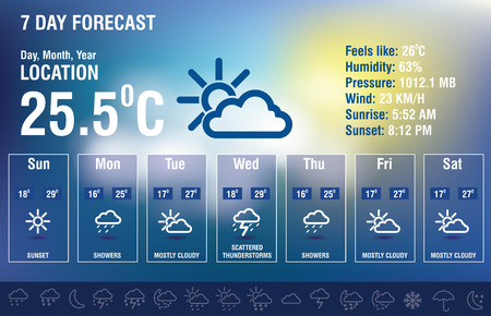 weather report: Weather forecast interface with icon set - vector illustration