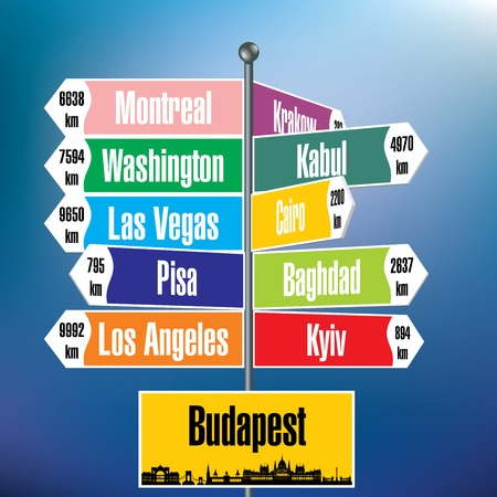 distances: Budapest signpost with cities and distances - vector illustration