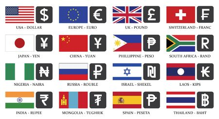 Most popular currency symbols with country Flag.