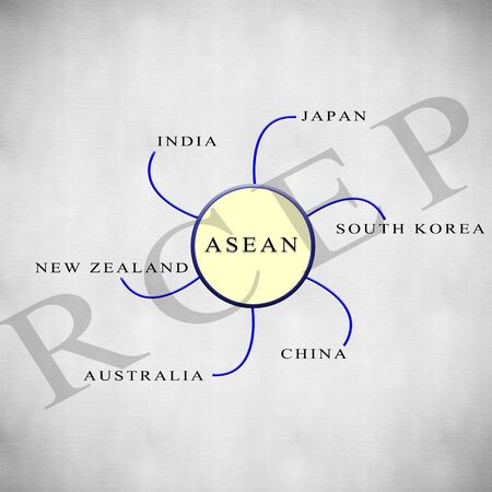Asean Economic Community Plus Six with RCEP on isolated background Stock fotó