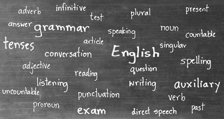 white drawing english words on blackboard