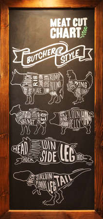 picture frame of meat cut chart with different kinds of animal Editorial