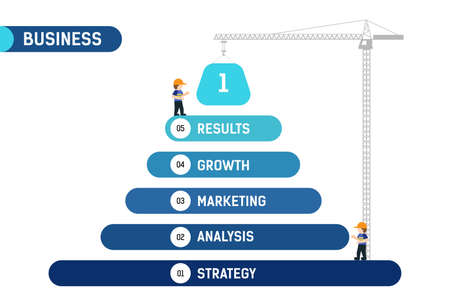 5 steps to a successful business, strategy, analysis, marketing, growth, results. Illustration