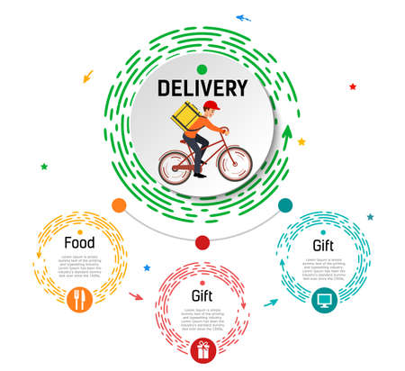Delivery infographic. Courier rides a Bicycle delivering goods.Template