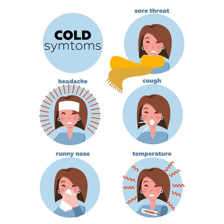 Flat infographic - most commons symptoms of cold and flu. Women Faces of characters in circles. Influenza. Fever and cough, sore throat. Flat style vector illustration isolated on white background