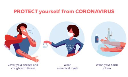 Coronavirus 2019-nCoV disease prevention infographic with illustration and text, healtcare and medicine concept. How to protect yourself from infection. Ilustrace