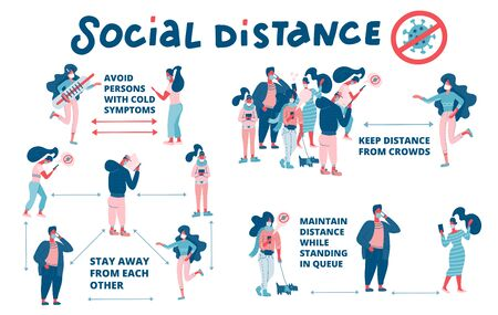 Set of social distance rules. Social distancing, keep distance in public society people to protect from COVID-19 coronavirus. keep a distance. Vector flat illustration on white background