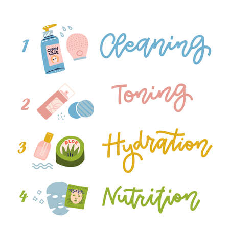 Cosmetics for Facial treatment, four steps of skin care. Cleaning, Toning, Hydration, Nutrition. Vector hand drawn flat illustration with lettering