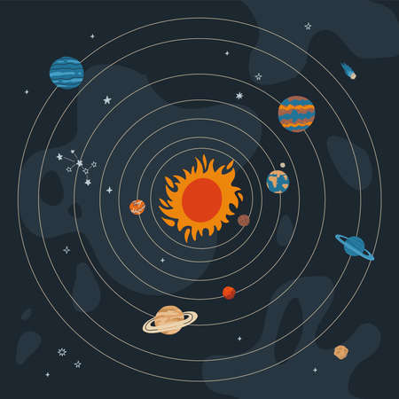 Round Solar system with sun orbits and planets on dark blue background. Hand drawn flat vector illustration
