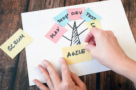 woman hands put stickers on software scrum agile board with paper task Stock Photo