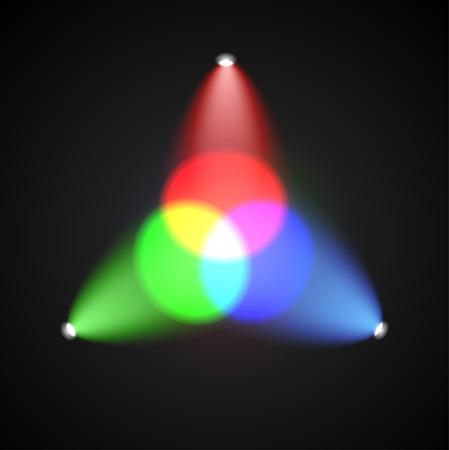 RGB Spectrum, Roodgroen Blauw Kleur Mixing Design Stock Illustratie