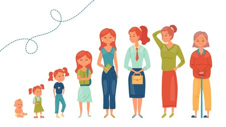 Collection of female age. Development of women from the child to the elderly. Female characters isolated on the white background. The aging process. Flat style. Vector illustration