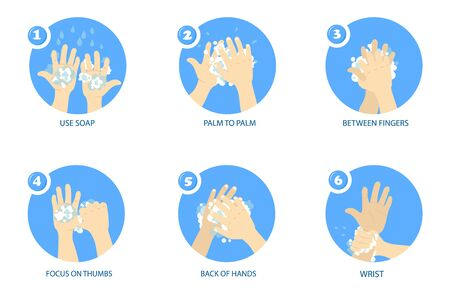 Concept Of Coronavirus, 6 Important Steps How To Wash Hands To Prevent Virus Infections. Washing Hands Rules. Infographic With Rules For How To Wash Hands. Cartoon Flat Style. Vector Illustration