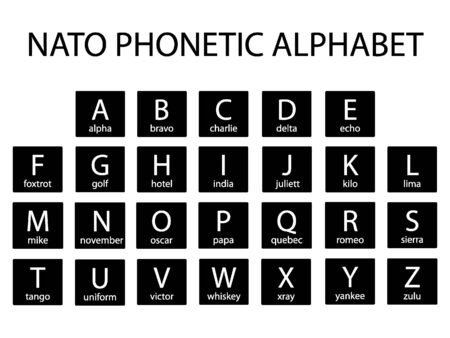 Army Phonetic Alphabet Set