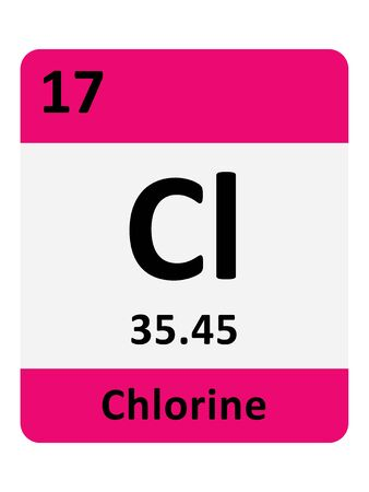 Name, Symbol, Atomic Mass and Atomic Number of the Period Table Element of Chlorine