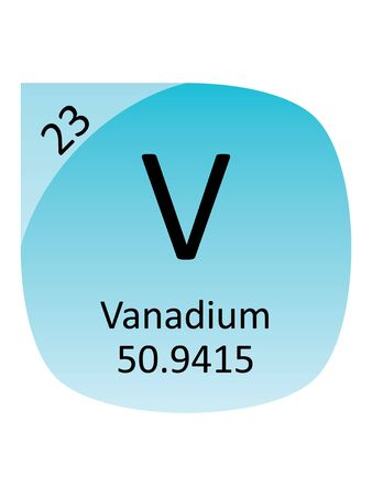 Round Periodic Table Element Symbol of Vanadium