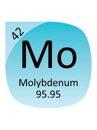 Round Periodic Table Element Symbol of Molybdenum