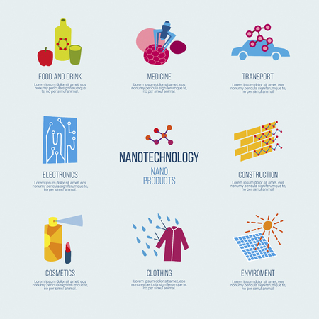 Set of nanotechnolgy icons. Apliccations of nanotechnology illustrations: nanomedicine, electronics, nanobots, nano food, enviroment, clothing