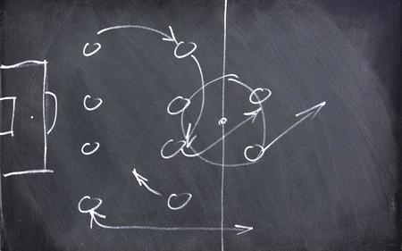 黒板ボード上のサッカーの戦術のスキーマです。