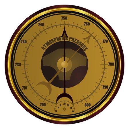 pluviometro: Barómetro.