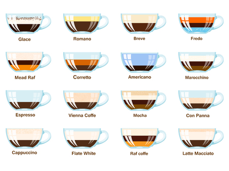 Set of coffee cups on a white background. Recipes of traditional coffee. Vector illustration Ilustração