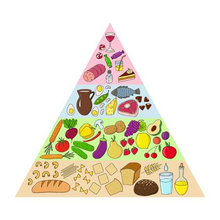 Health food pyramid. Vector illustration Illustration
