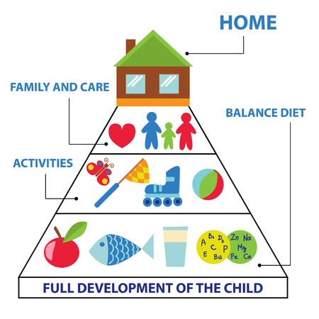 Full childhood development. Elements for infographic and design
