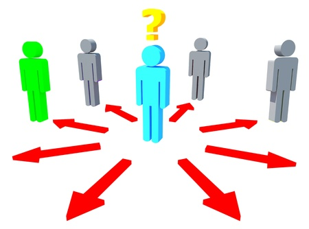 interpersonal: Correct selection