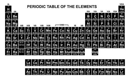 元素の周期表  イラスト・ベクター素材