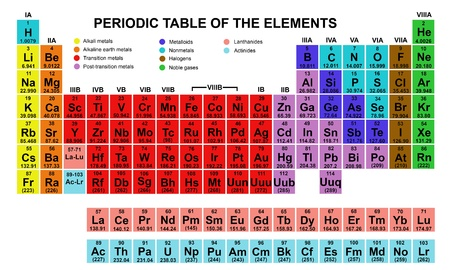 periodic: periodic table of the elements Illustration