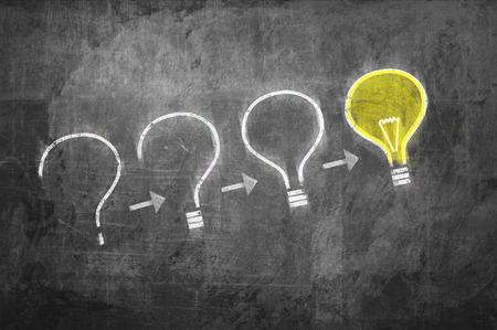 Conceito de lâmpadas da ideia