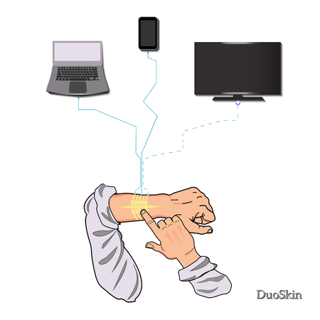 DuoSkin - type of interface on the skin surface: touch input, data output and wireless communication.