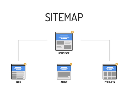 Flat and wireframe design style vector illustration concept of website flowchart sitemap. Illustration
