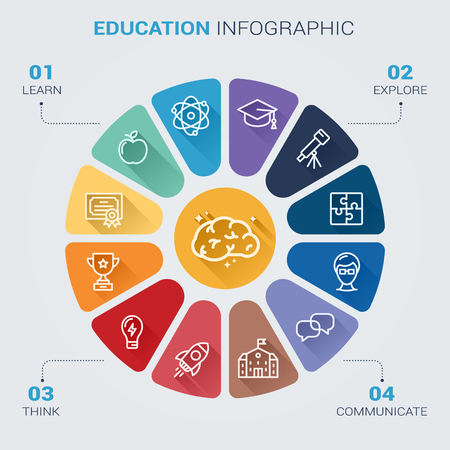 infographic Education circle background with elements of scientific subject