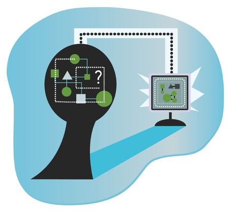 Brain to PC