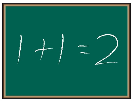 Math equation on Chalkboard Vector