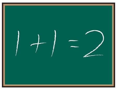 elementary age: Math equation on Chalkboard Illustration
