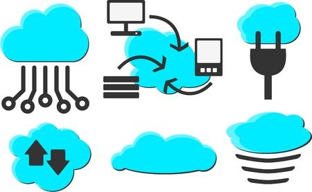 Cloud Computing Çizim
