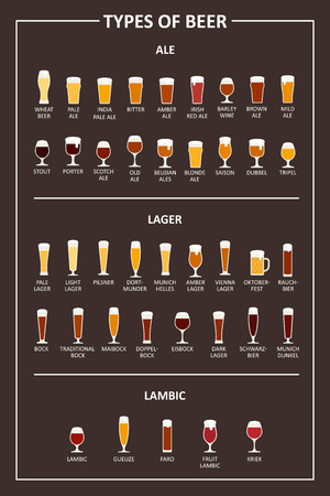 bock: A visual guide to types of beer. Various types of beer in recommended glasses. Illustration