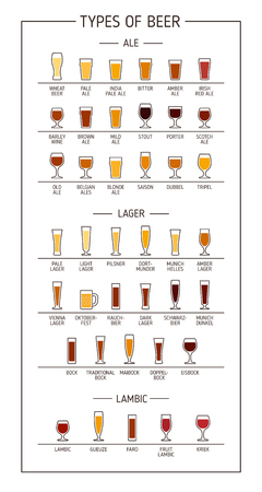 bock: Types of beer. Various types of beer in recommended glasses. Vector Illustration