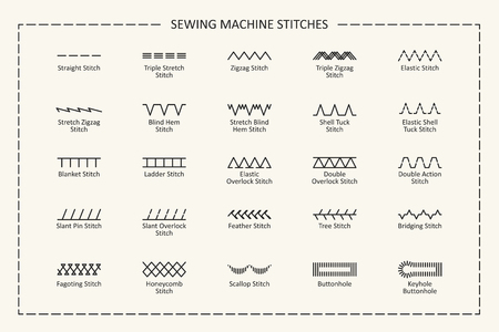 Variation of sewing machine stitches with titles. Vector illustration