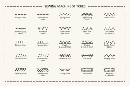 Variatie van naaimachinesteken met titels. Vector illustratie Stock Illustratie