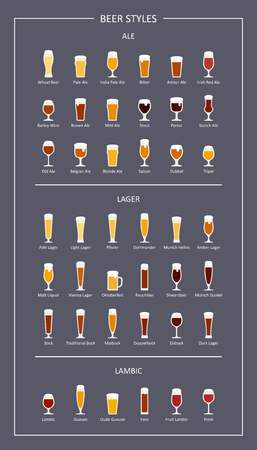 Beer styles guide, flat icons on dark background. Vector illustration