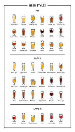 Beer styles guide, colored icons on white background. Vertical orientation. Vector illustration