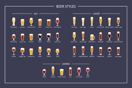 ビールのスタイルと種類ガイド、暗い背景上のフラット アイコン。水平方向。ベクトル図