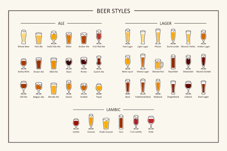 Beer styles guide, colored icons. Horizontal orientation. Vector Illustration