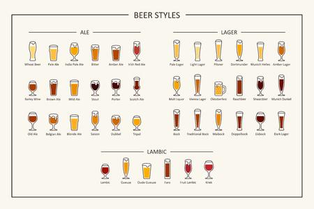 Guía de estilos de cerveza, iconos de colores. Orientación horizontal Vector