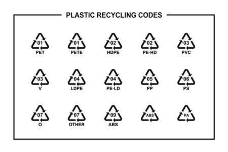 Plastic recycling codes, packaging symbol. Vector illustration