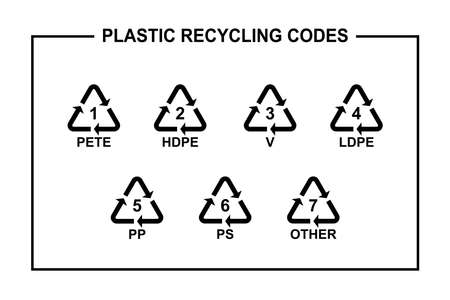 Main plastic recycling codes, packaging symbol. Vector